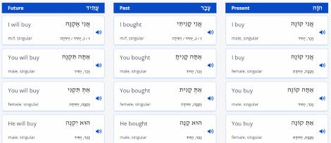 Hebrew-Verbs.co.il